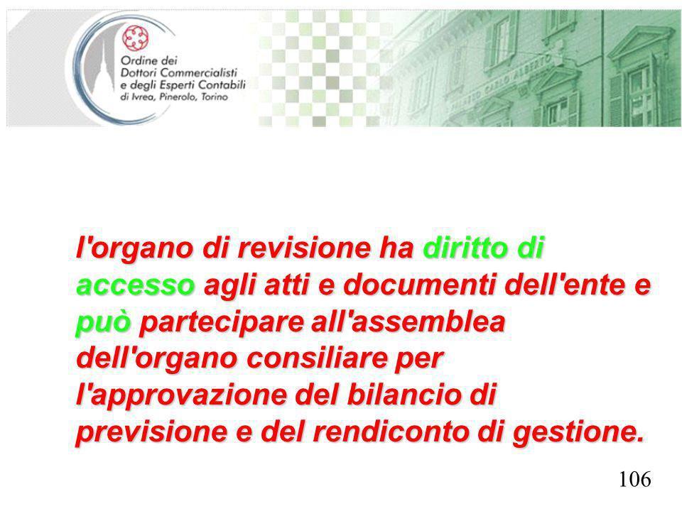 SEGRETERIA PROVINCIALE - TORINO l'organo di revisione ha diritto di accesso agli atti e documenti dell'ente e può partecipare all'assemblea dell'organ