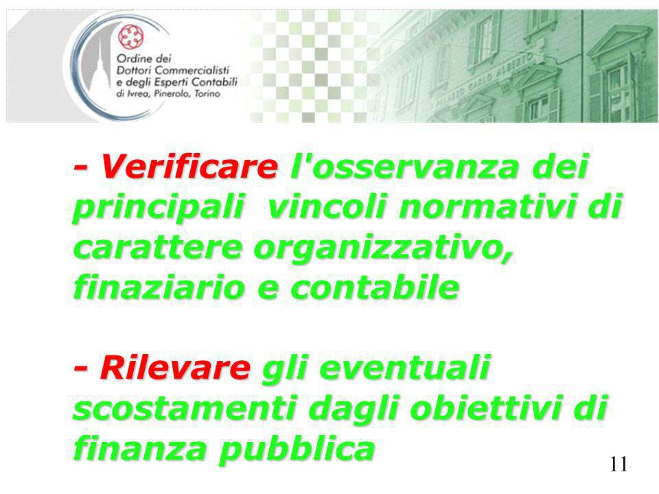 SEGRETERIA PROVINCIALE - TORINO - Verificare l osservanza dei principali vincoli normativi di carattere organizzativo, finaziario e contabile - Rilevare gli eventuali scostamenti dagli obiettivi di finanza pubblica 11