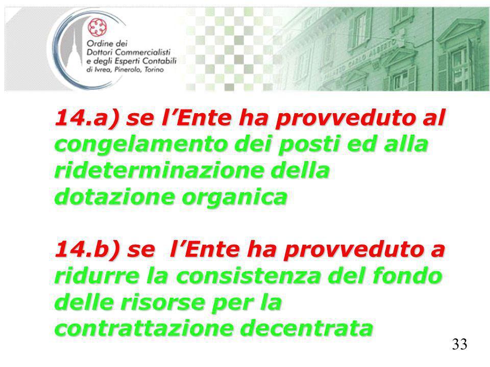SEGRETERIA PROVINCIALE - TORINO 14.a) se lEnte ha provveduto al congelamento dei posti ed alla rideterminazione della dotazione organica 14.b) se lEnt