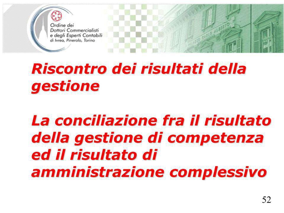 SEGRETERIA PROVINCIALE - TORINO Riscontro dei risultati della gestione La conciliazione fra il risultato della gestione di competenza ed il risultato di amministrazione complessivo 52