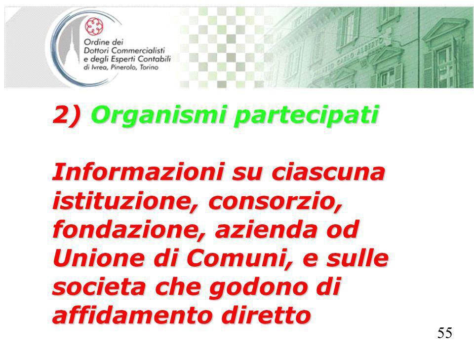 SEGRETERIA PROVINCIALE - TORINO 2) Organismi partecipati Informazioni su ciascuna istituzione, consorzio, fondazione, azienda od Unione di Comuni, e sulle societa che godono di affidamento diretto 55