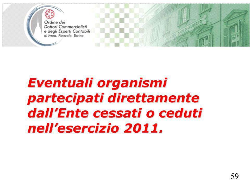 SEGRETERIA PROVINCIALE - TORINO Eventuali organismi partecipati direttamente dallEnte cessati o ceduti nellesercizio 2011. 59