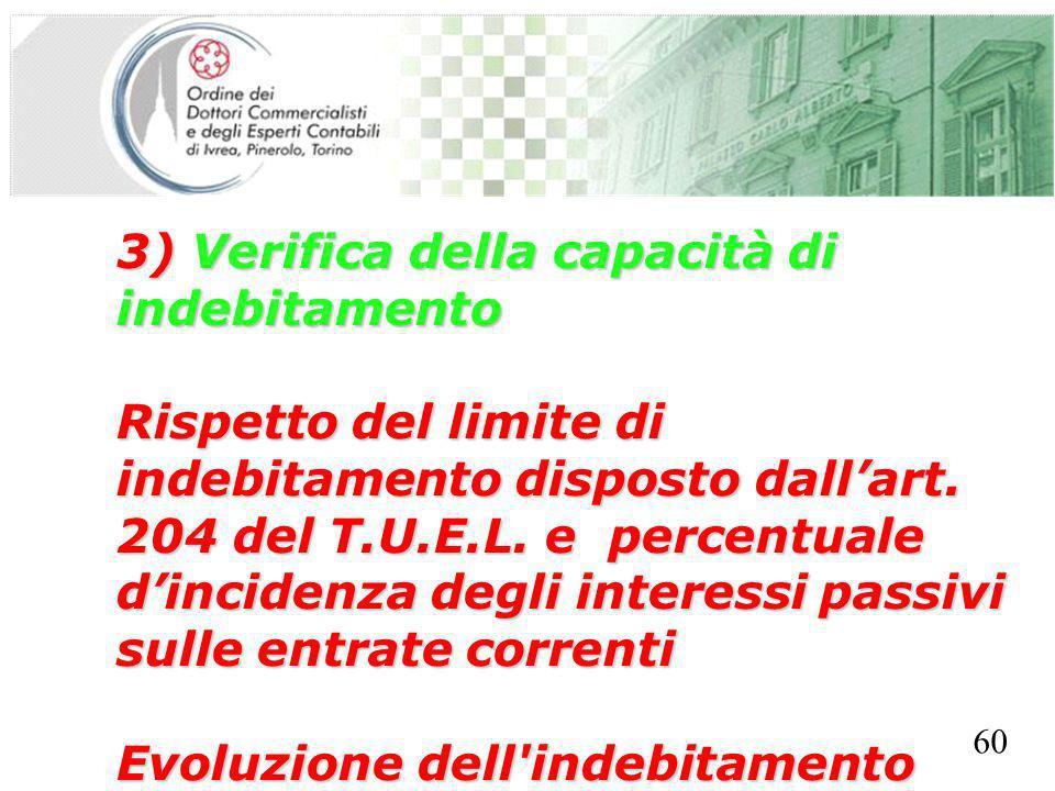 SEGRETERIA PROVINCIALE - TORINO 3) Verifica della capacità di indebitamento Rispetto del limite di indebitamento disposto dallart.