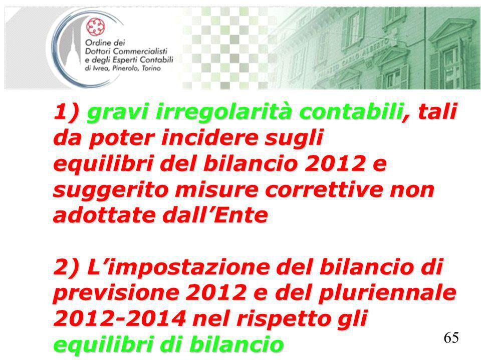 SEGRETERIA PROVINCIALE - TORINO 1) gravi irregolarità contabili, tali da poter incidere sugli equilibri del bilancio 2012 e suggerito misure correttive non adottate dallEnte 2) Limpostazione del bilancio di previsione 2012 e del pluriennale 2012-2014 nel rispetto gli equilibri di bilancio 65