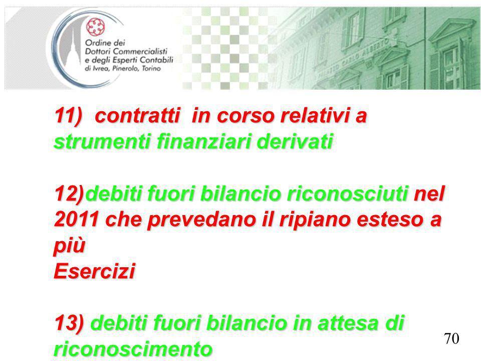 SEGRETERIA PROVINCIALE - TORINO 11) contratti in corso relativi a strumenti finanziari derivati 12)debiti fuori bilancio riconosciuti nel 2011 che pre