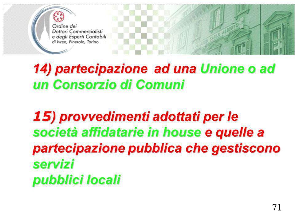SEGRETERIA PROVINCIALE - TORINO 14) partecipazione ad una Unione o ad un Consorzio di Comuni 15 ) provvedimenti adottati per le società affidatarie in