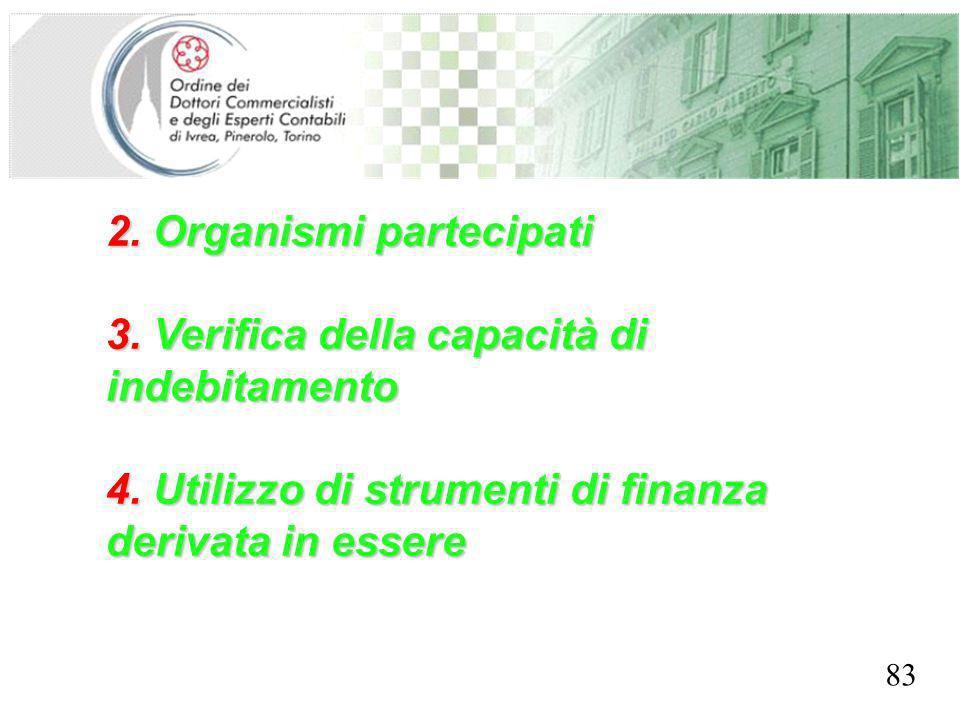 SEGRETERIA PROVINCIALE - TORINO 2.Organismi partecipati 3.