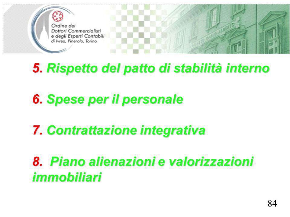SEGRETERIA PROVINCIALE - TORINO 5.Rispetto del patto di stabilità interno 6.