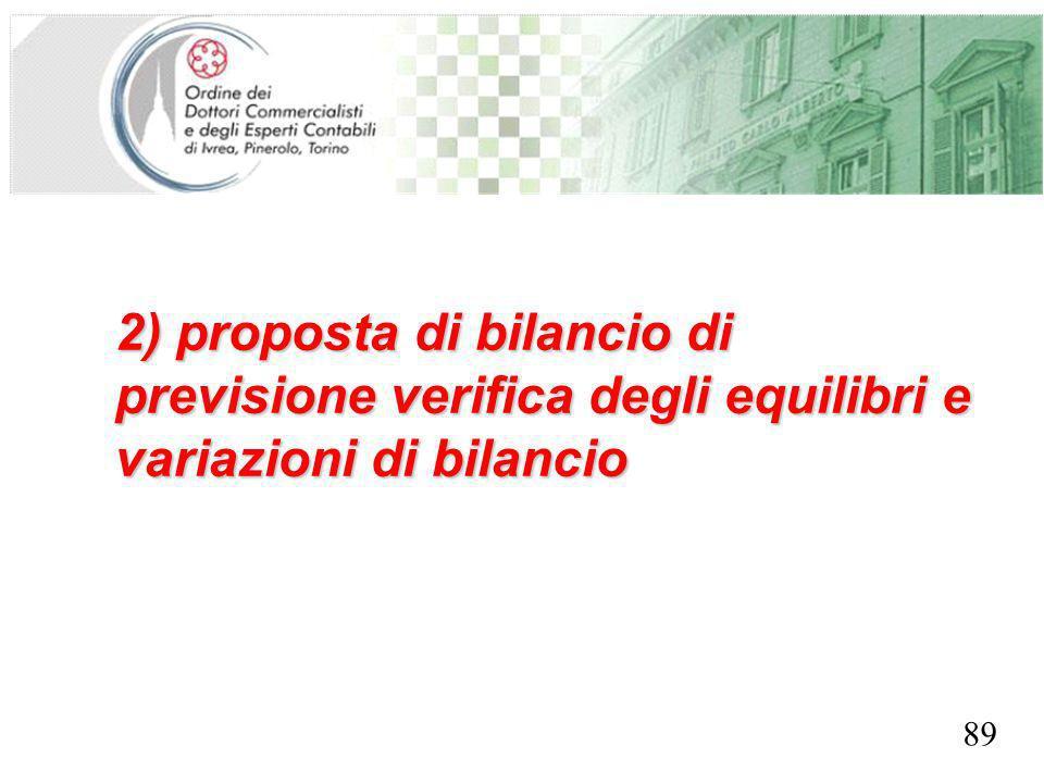SEGRETERIA PROVINCIALE - TORINO 2) proposta di bilancio di previsione verifica degli equilibri e variazioni di bilancio 89