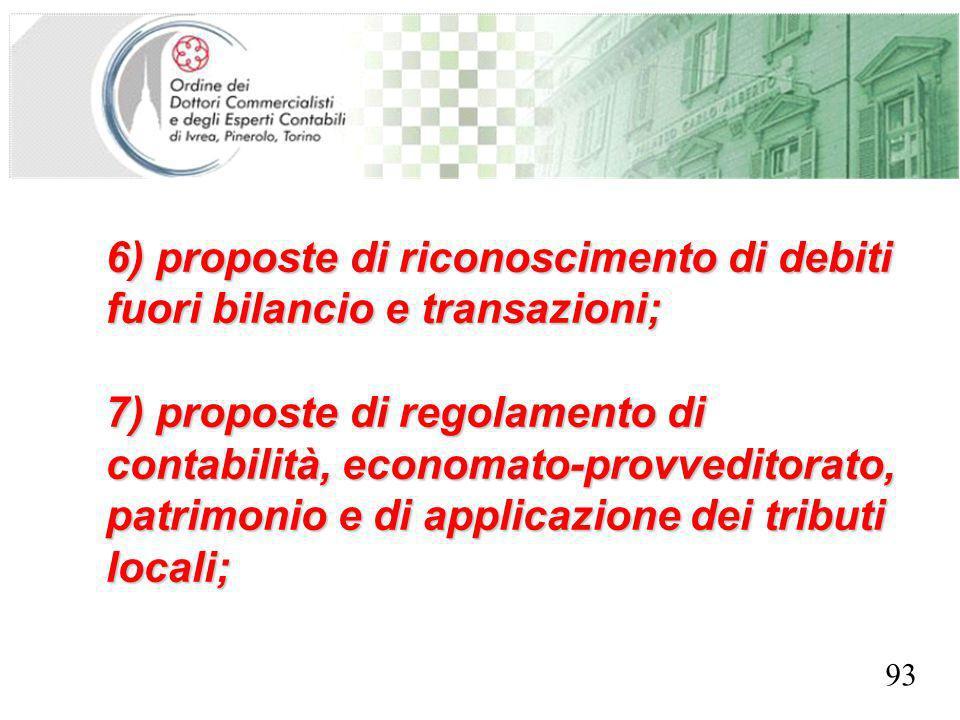 SEGRETERIA PROVINCIALE - TORINO 6) proposte di riconoscimento di debiti fuori bilancio e transazioni; 7) proposte di regolamento di contabilità, economato-provveditorato, patrimonio e di applicazione dei tributi locali; 93