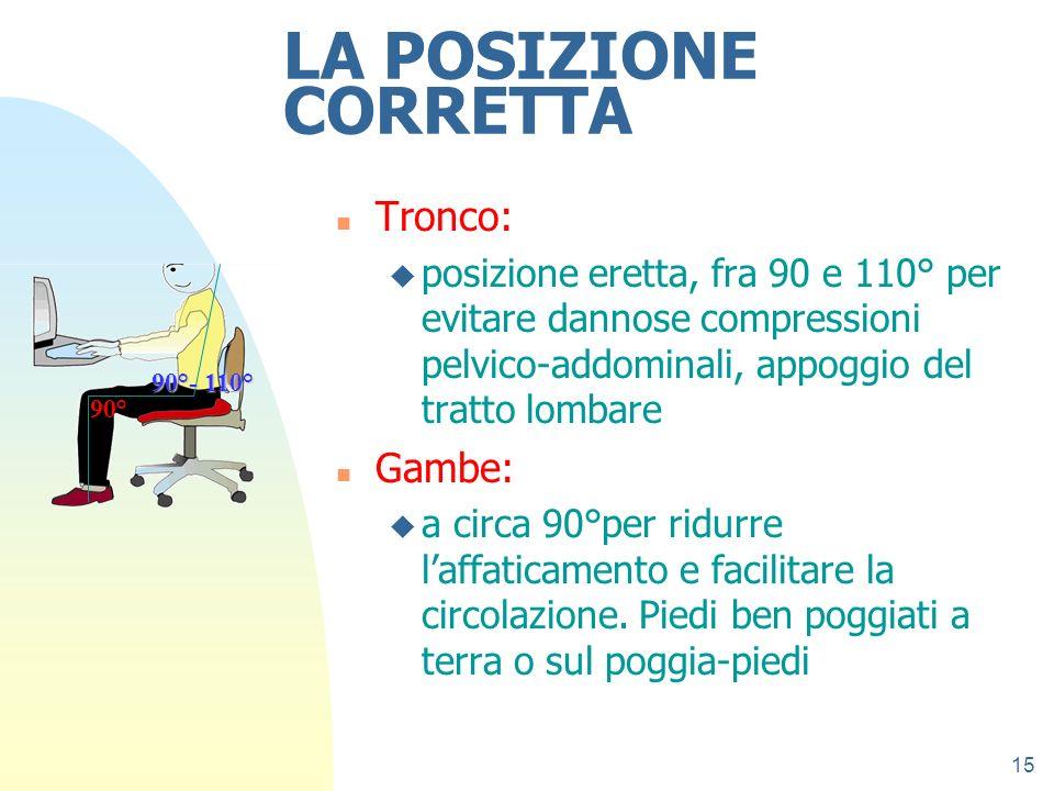 15 LA POSIZIONE CORRETTA n Tronco: u posizione eretta, fra 90 e 110° per evitare dannose compressioni pelvico-addominali, appoggio del tratto lombare