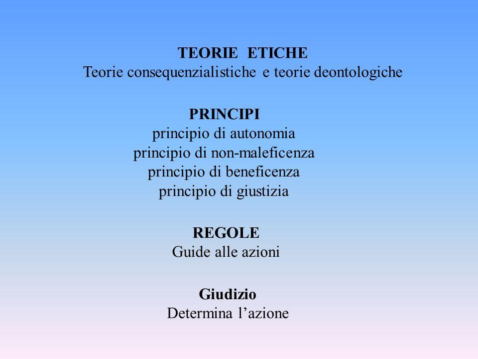 REGOLE Guide alle azioni Giudizio Determina lazione TEORIE ETICHE Teorie consequenzialistiche e teorie deontologiche PRINCIPI principio di autonomia principio di non-maleficenza principio di beneficenza principio di giustizia