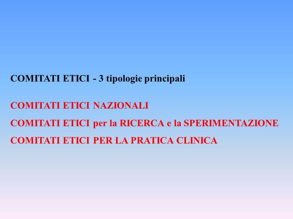 COMITATI ETICI - 3 tipologie principali COMITATI ETICI NAZIONALI COMITATI ETICI per la RICERCA e la SPERIMENTAZIONE COMITATI ETICI PER LA PRATICA CLINICA