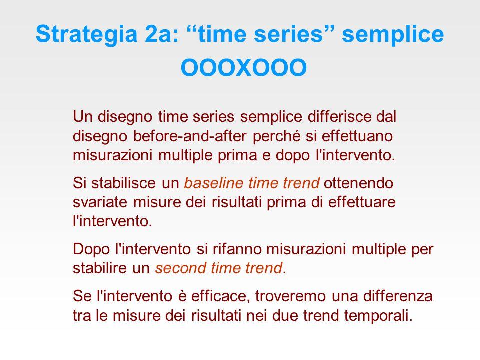 Strategia 2a: time series semplice OOOXOOO Un disegno time series semplice differisce dal disegno before-and-after perché si effettuano misurazioni multiple prima e dopo l intervento.