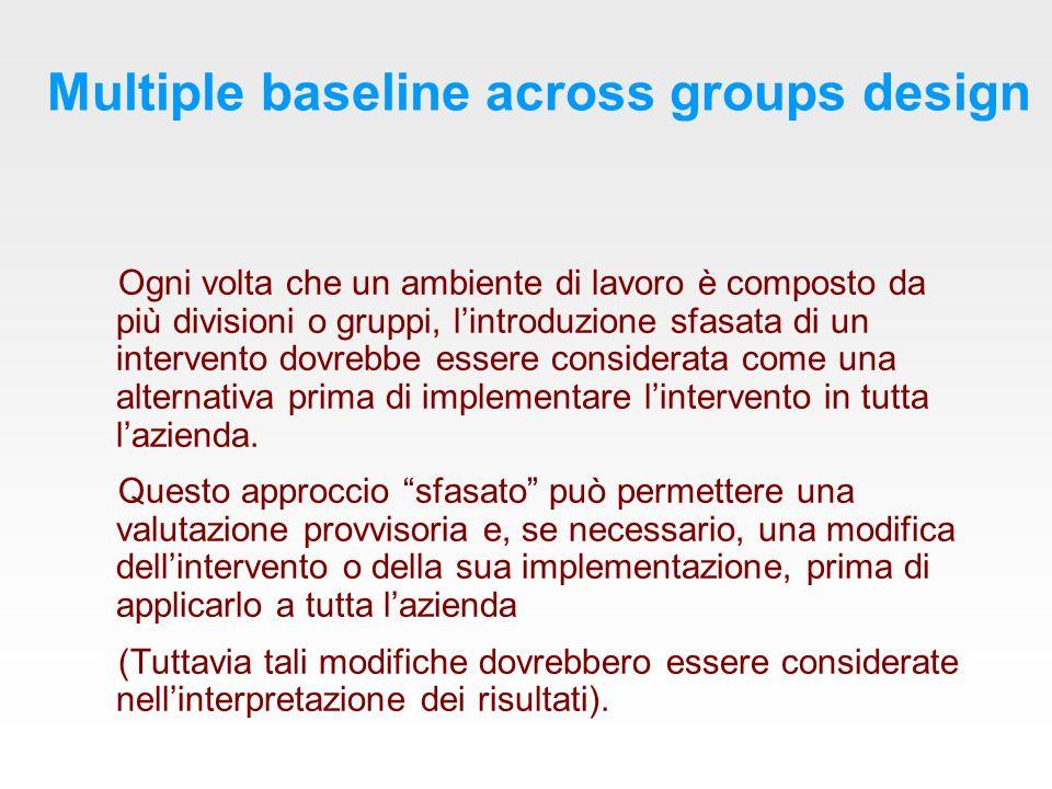 Multiple baseline across groups design Ogni volta che un ambiente di lavoro è composto da più divisioni o gruppi, lintroduzione sfasata di un intervento dovrebbe essere considerata come una alternativa prima di implementare lintervento in tutta lazienda.