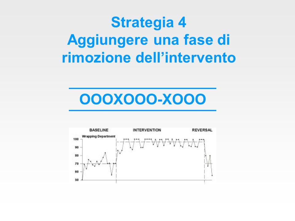 Strategia 4 Aggiungere una fase di rimozione dellintervento OOOXOOO-XOOO