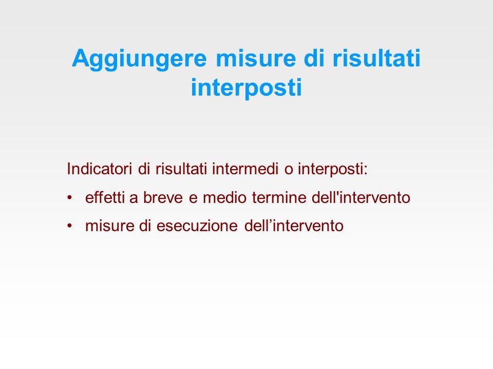 Aggiungere misure di risultati interposti Indicatori di risultati intermedi o interposti: effetti a breve e medio termine dell intervento misure di esecuzione dellintervento