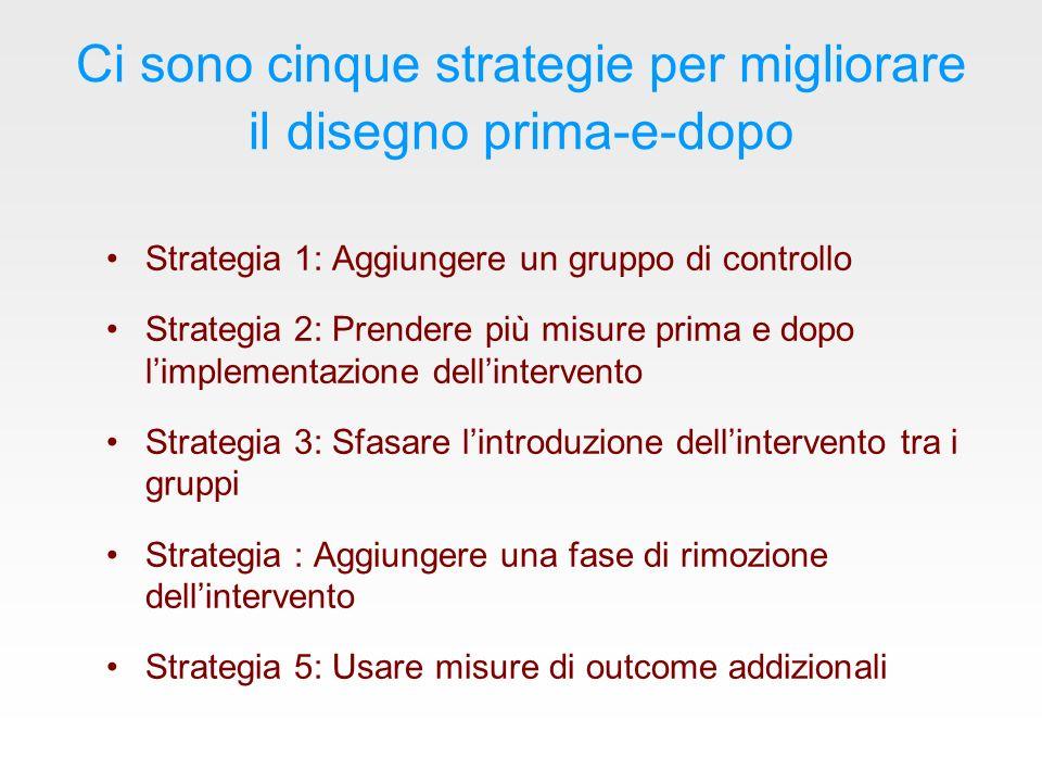 Ci sono cinque strategie per migliorare il disegno prima-e-dopo Strategia 1: Aggiungere un gruppo di controllo Strategia 2: Prendere più misure prima e dopo limplementazione dellintervento Strategia 3: Sfasare lintroduzione dellintervento tra i gruppi Strategia : Aggiungere una fase di rimozione dellintervento Strategia 5: Usare misure di outcome addizionali