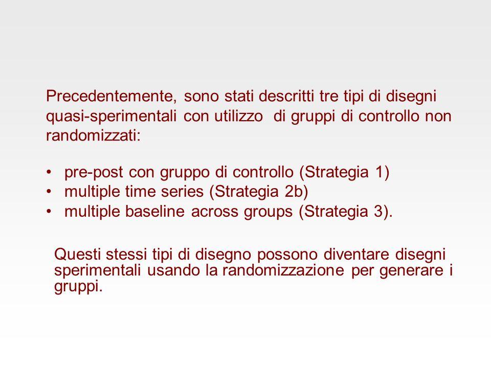 Precedentemente, sono stati descritti tre tipi di disegni quasi-sperimentali con utilizzo di gruppi di controllo non randomizzati: pre-post con gruppo di controllo (Strategia 1) multiple time series (Strategia 2b) multiple baseline across groups (Strategia 3).