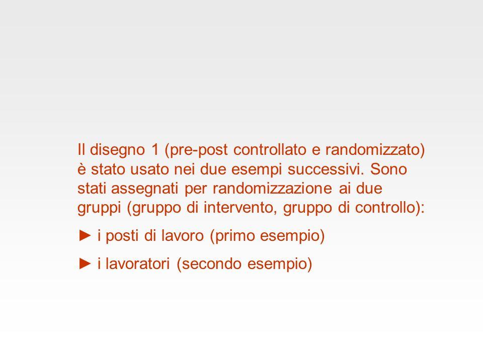 Il disegno 1 (pre-post controllato e randomizzato) è stato usato nei due esempi successivi.