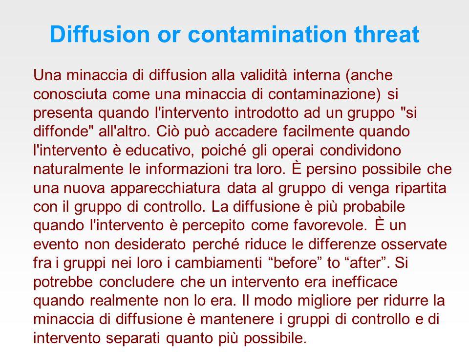 Diffusion or contamination threat Una minaccia di diffusion alla validità interna (anche conosciuta come una minaccia di contaminazione) si presenta quando l intervento introdotto ad un gruppo si diffonde all altro.