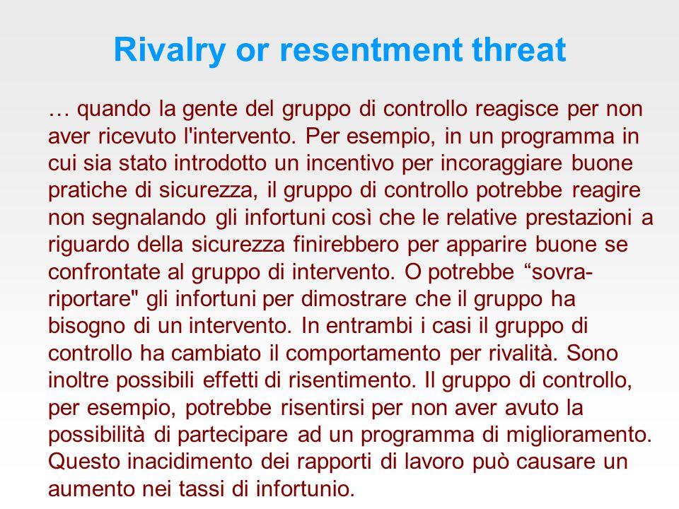 Rivalry or resentment threat … quando la gente del gruppo di controllo reagisce per non aver ricevuto l intervento.
