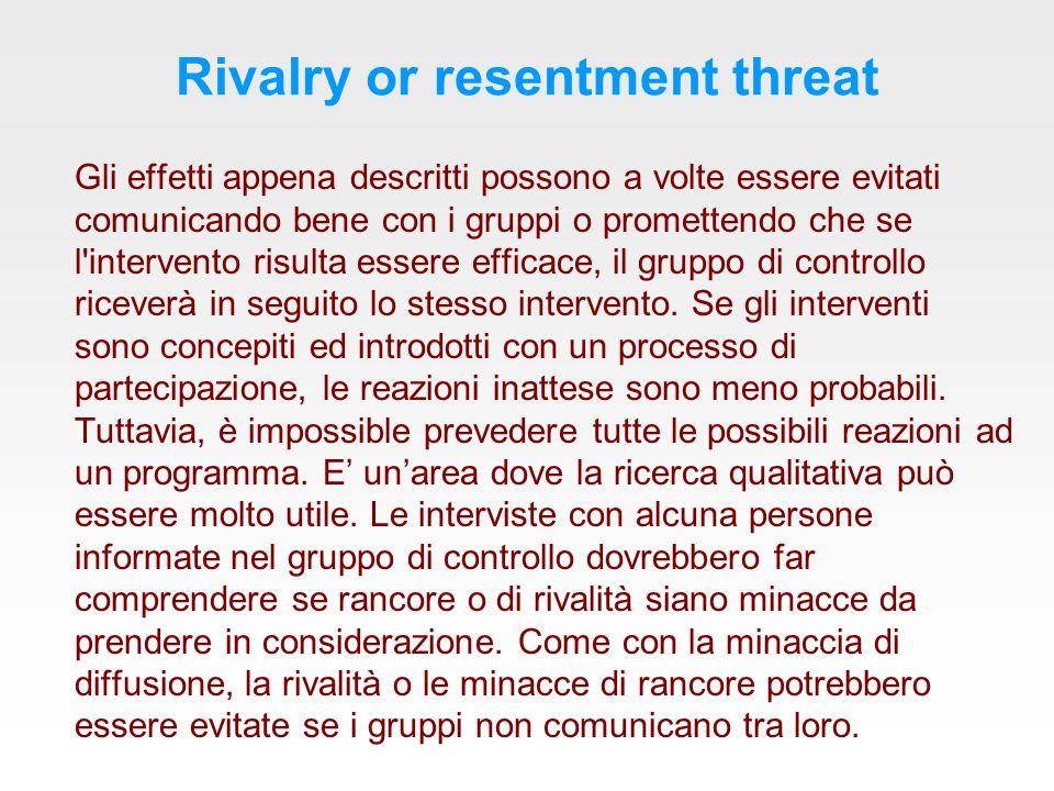 Rivalry or resentment threat Gli effetti appena descritti possono a volte essere evitati comunicando bene con i gruppi o promettendo che se l intervento risulta essere efficace, il gruppo di controllo riceverà in seguito lo stesso intervento.
