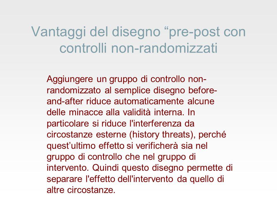 Vantaggi del disegno pre-post con controlli non-randomizzati Aggiungere un gruppo di controllo non- randomizzato al semplice disegno before- and-after riduce automaticamente alcune delle minacce alla validità interna.