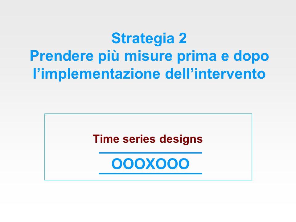 Strategia 2 Prendere più misure prima e dopo limplementazione dellintervento Time series designs OOOXOOO