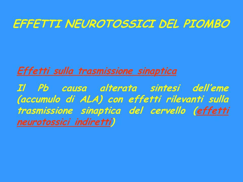 EFFETTI NEUROTOSSICI DEL PIOMBO Effetti sulla trasmissione sinaptica Il Pb causa alterata sintesi delleme (accumulo di ALA) con effetti rilevanti sull