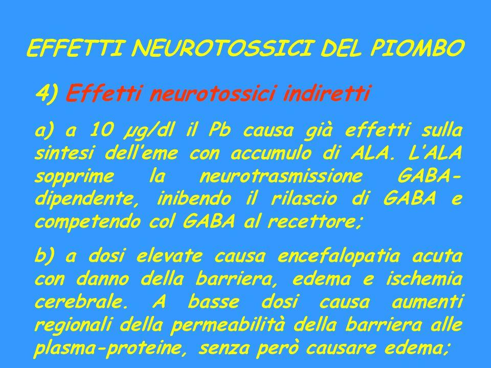 EFFETTI NEUROTOSSICI DEL PIOMBO 4) Effetti neurotossici indiretti a) a 10 µg/dl il Pb causa già effetti sulla sintesi delleme con accumulo di ALA. LAL