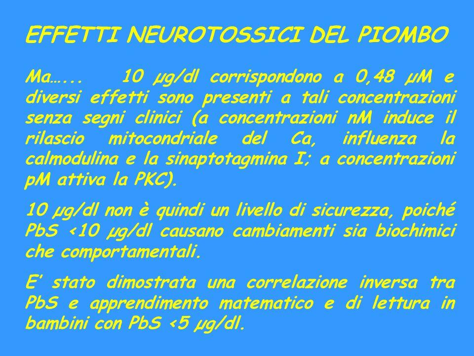 EFFETTI NEUROTOSSICI DEL PIOMBO Ma…... 10 µg/dl corrispondono a 0,48 µM e diversi effetti sono presenti a tali concentrazioni senza segni clinici (a c