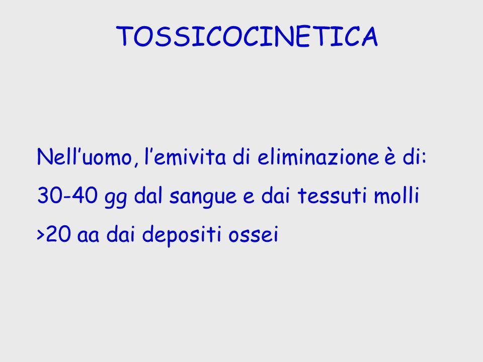 TOSSICOCINETICA Nelluomo, lemivita di eliminazione è di: 30-40 gg dal sangue e dai tessuti molli >20 aa dai depositi ossei