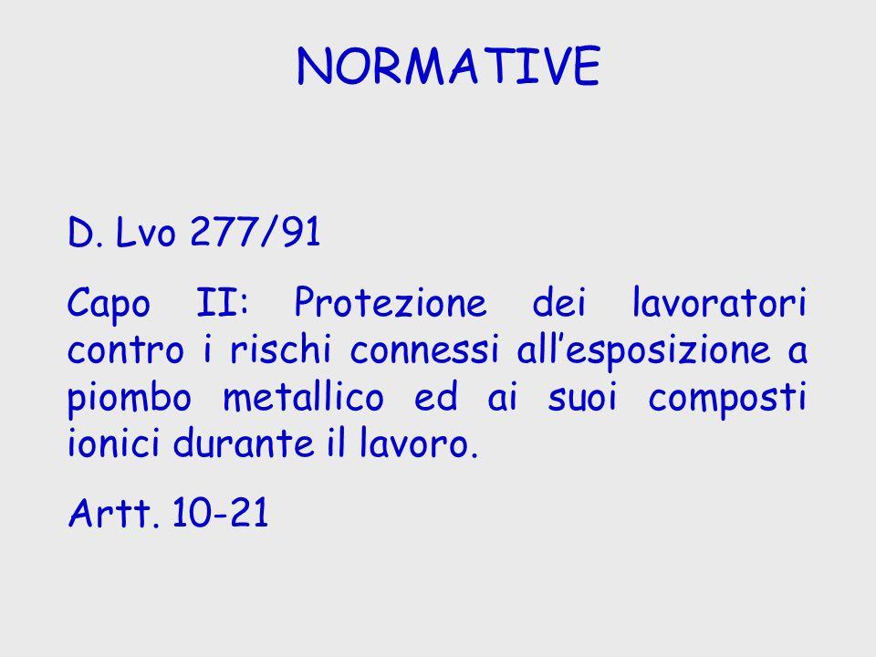 NORMATIVE D. Lvo 277/91 Capo II: Protezione dei lavoratori contro i rischi connessi allesposizione a piombo metallico ed ai suoi composti ionici duran