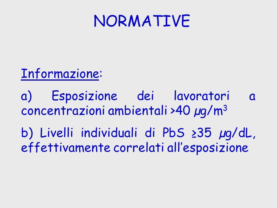 NORMATIVE Informazione: a) Esposizione dei lavoratori a concentrazioni ambientali >40 µg/m 3 b) Livelli individuali di PbS 35 µg/dL, effettivamente co