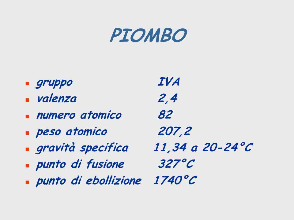 PIOMBO n gruppo IVA n valenza 2,4 n numero atomico 82 n peso atomico 207,2 n gravità specifica 11,34 a 20-24°C n punto di fusione 327°C n punto di ebo