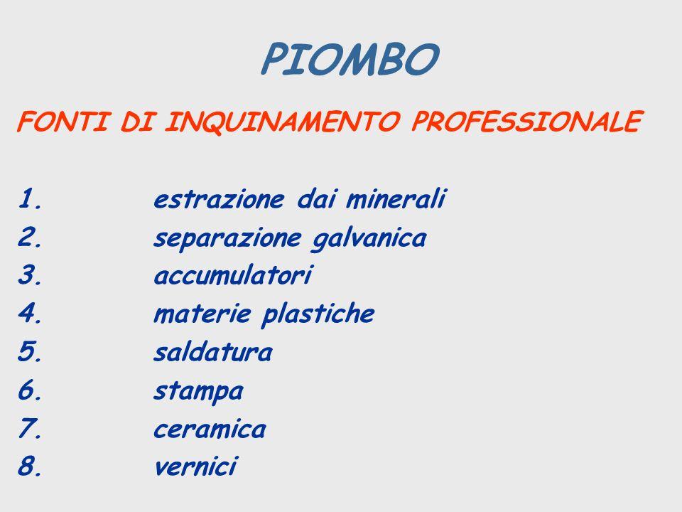 PIOMBO FONTI DI INQUINAMENTO PROFESSIONALE 1.estrazione dai minerali 2.separazione galvanica 3.accumulatori 4.materie plastiche 5.saldatura 6.stampa 7