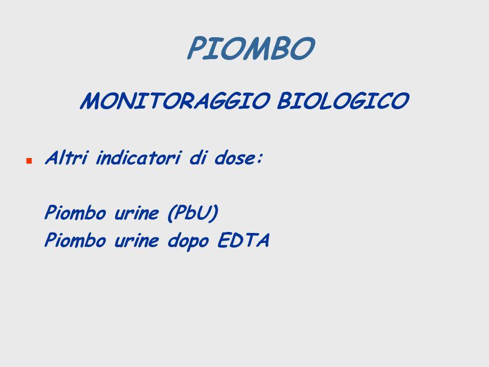 PIOMBO MONITORAGGIO BIOLOGICO n Altri indicatori di dose: Piombo urine (PbU) Piombo urine dopo EDTA
