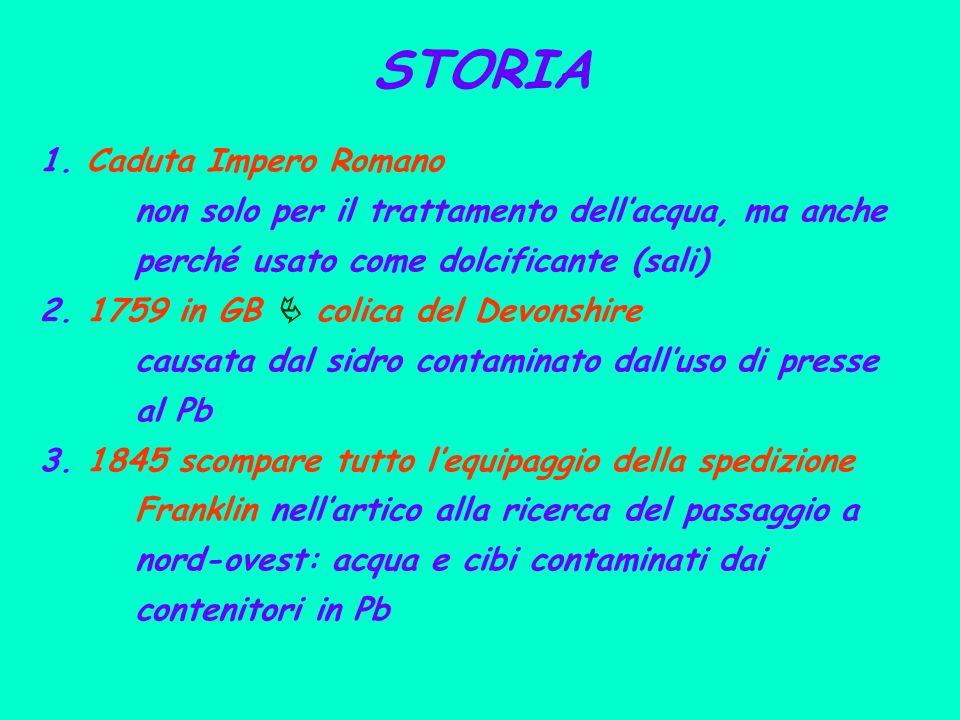STORIA 1. Caduta Impero Romano non solo per il trattamento dellacqua, ma anche perché usato come dolcificante (sali) 2. 1759 in GB colica del Devonshi