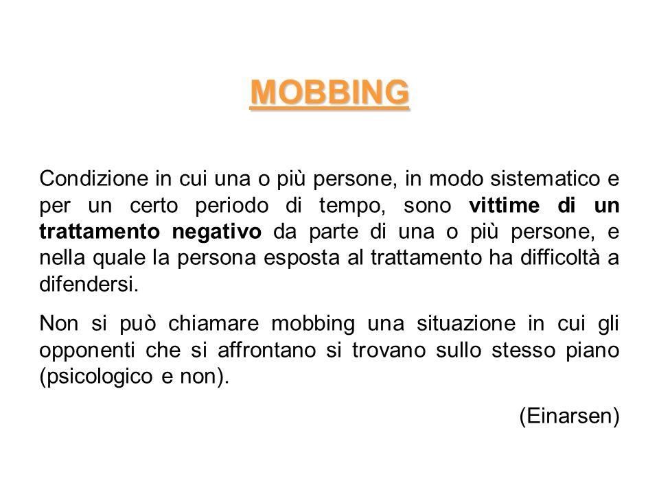 Vittime del mobbing: In Europa 12 milioni In Italia 1.5 milioni Maggiore frequenza in: Donne Età superiore a 35 anni Settore pubblico Impiegati, quadri, dirigenti Scolarità elevata PREVALENZA DEL FENOMENO (Rapporto dellEurispes Italia 2003)