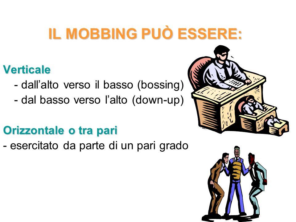 IL MOBBING PUÒ ESSERE: IL MOBBING PUÒ ESSERE: Verticale - dallalto verso il basso (bossing) - dal basso verso lalto (down-up) Orizzontale o tra pari -