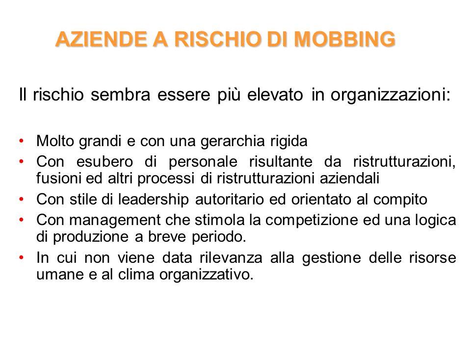 AZIENDE A RISCHIO DI MOBBING Il rischio sembra essere più elevato in organizzazioni: Molto grandi e con una gerarchia rigida Con esubero di personale