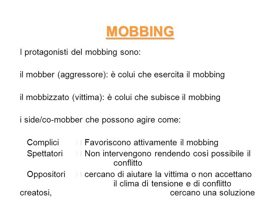 MOBBING I protagonisti del mobbing sono: il mobber (aggressore): è colui che esercita il mobbing il mobbizzato (vittima): è colui che subisce il mobbi