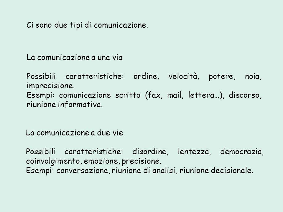 Ci sono due tipi di comunicazione. La comunicazione a due vie Possibili caratteristiche: disordine, lentezza, democrazia, coinvolgimento, emozione, pr