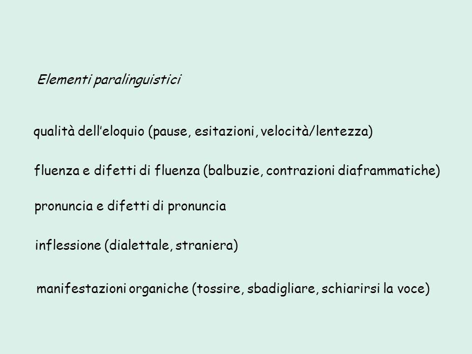 Elementi paralinguistici qualità delleloquio (pause, esitazioni, velocità/lentezza) fluenza e difetti di fluenza (balbuzie, contrazioni diaframmatiche