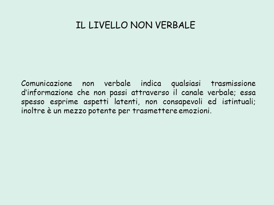 IL LIVELLO NON VERBALE Comunicazione non verbale indica qualsiasi trasmissione dinformazione che non passi attraverso il canale verbale; essa spesso e