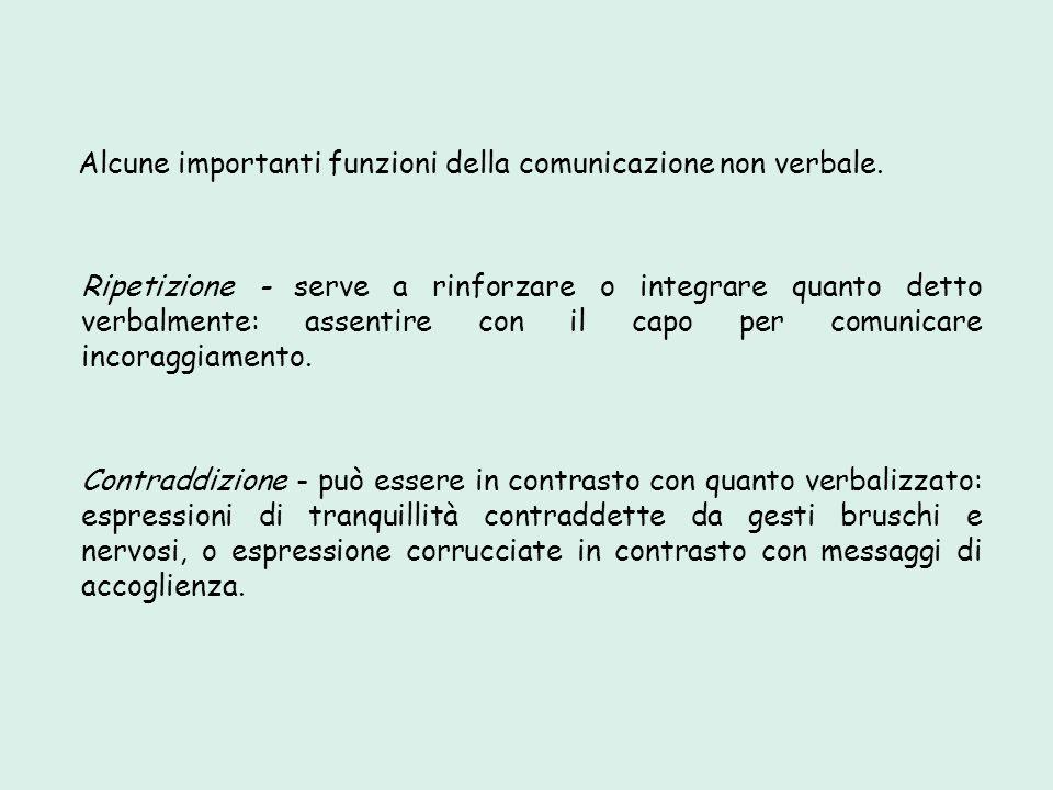 Alcune importanti funzioni della comunicazione non verbale. Ripetizione - serve a rinforzare o integrare quanto detto verbalmente: assentire con il ca