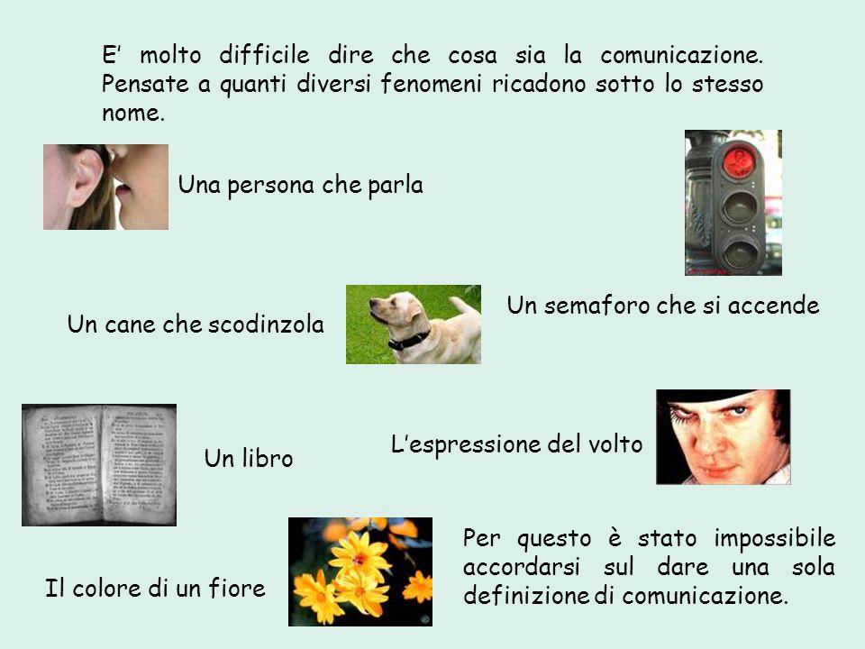 I LIVELLI DELLA COMUNICAZIONE Verbale parole Non verbale sguardo, espressioni del volto, postura, gesti, … Para verbale volume, tono, ritmo, pause, … 10 % 60 % 30 % Bla, bla, bla…