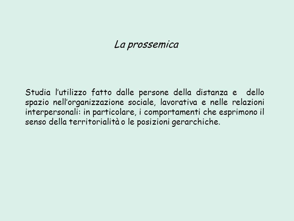 La prossemica Studia lutilizzo fatto dalle persone della distanza e dello spazio nellorganizzazione sociale, lavorativa e nelle relazioni interpersona