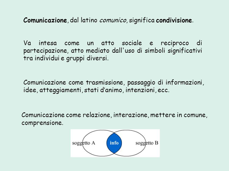 Comunicazione, dal latino comunico, significa condivisione. Va intesa come un atto sociale e reciproco di partecipazione, atto mediato dall'uso di sim